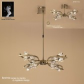 Kromo Pendant 4 Light Antique Brass